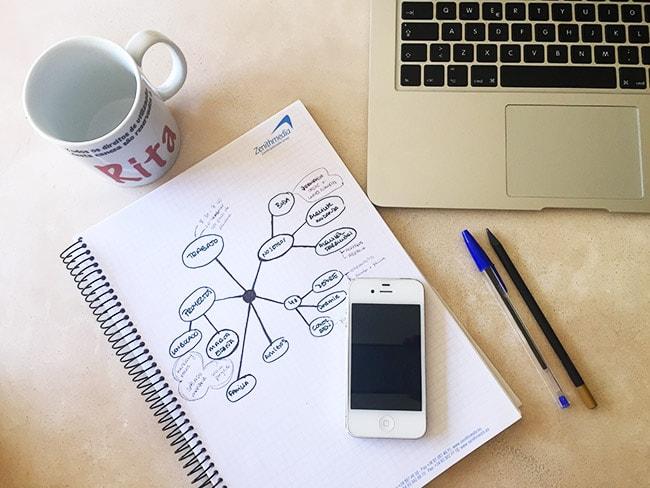 método de organización personal, aspectos negativos de la productividad