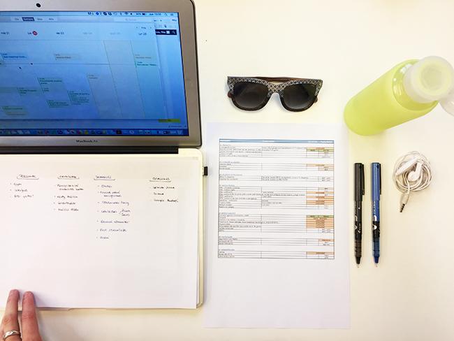 método de organización personal, plan de acción